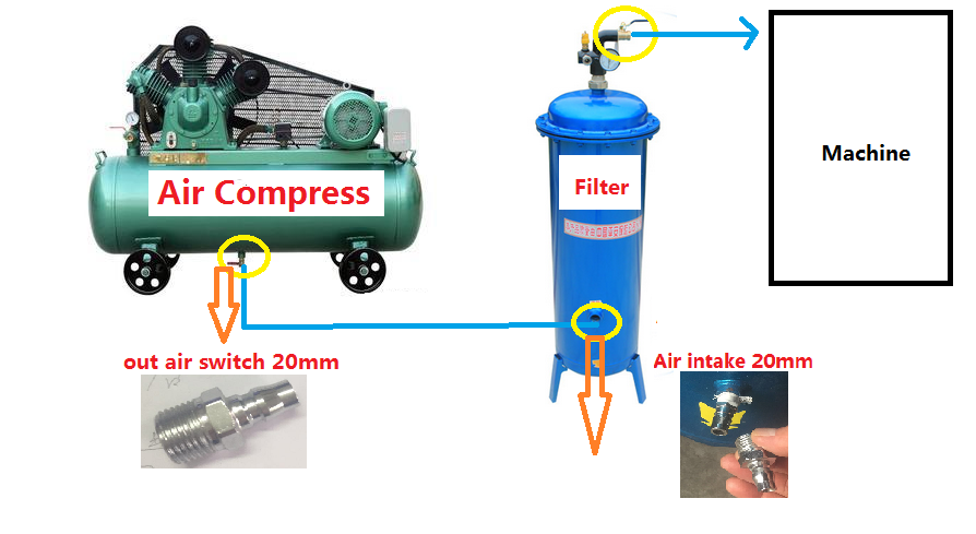 Air compressor for paper cup machine