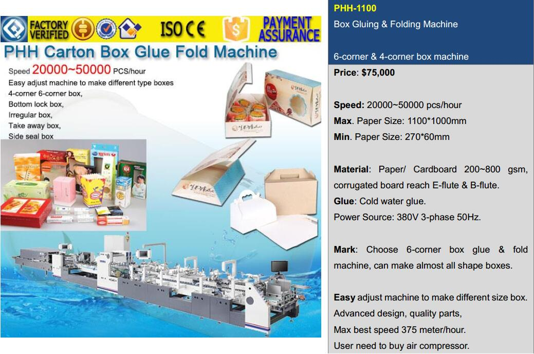 High speed box in box carton box gluing folding machine PHH-1100