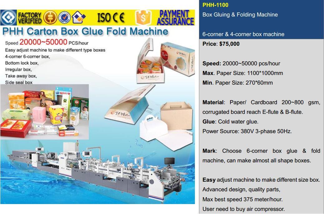High speed box in box carton box gluing folding machine PHH-1100