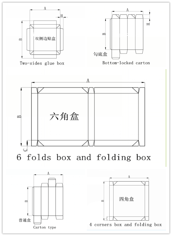 box what can be made