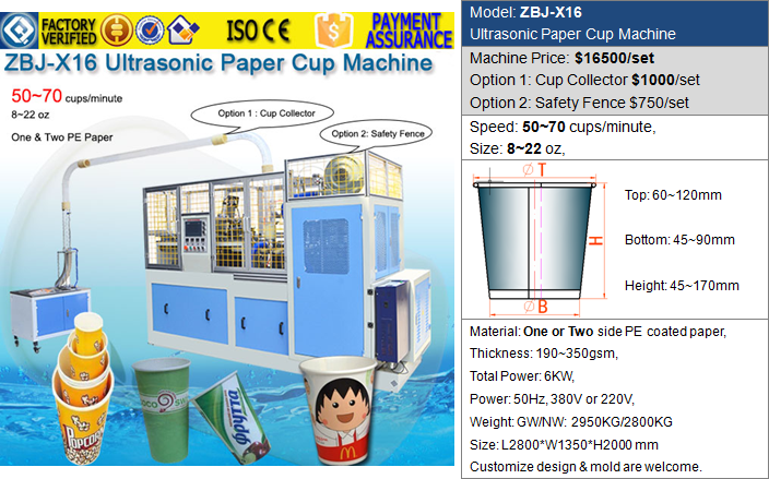 Medium Speed Ultrasonic Paper Cup Making Machine | FeeNoT com